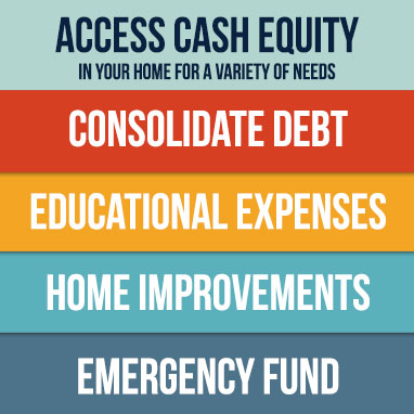 Consolidate Debt. Educational Expenses. Home Improvements. Emergency Fund.