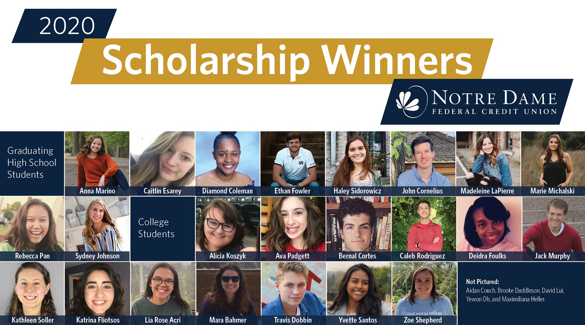 2020 Scholarship Winners. Graduating High School Students & College Students