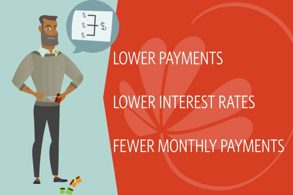 Lower Payments. Lower Interest Rates. Fewer Monthly Payments.