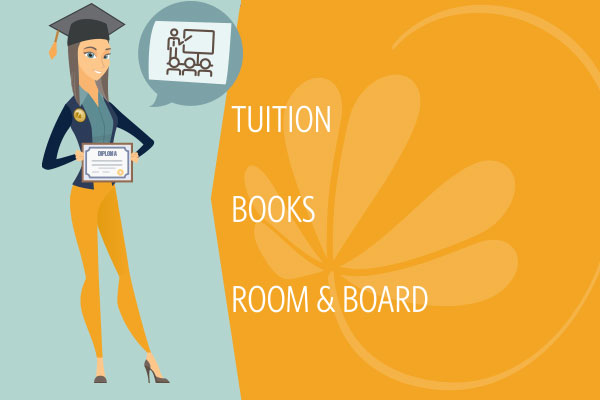 Tuition. Books. Room & Board